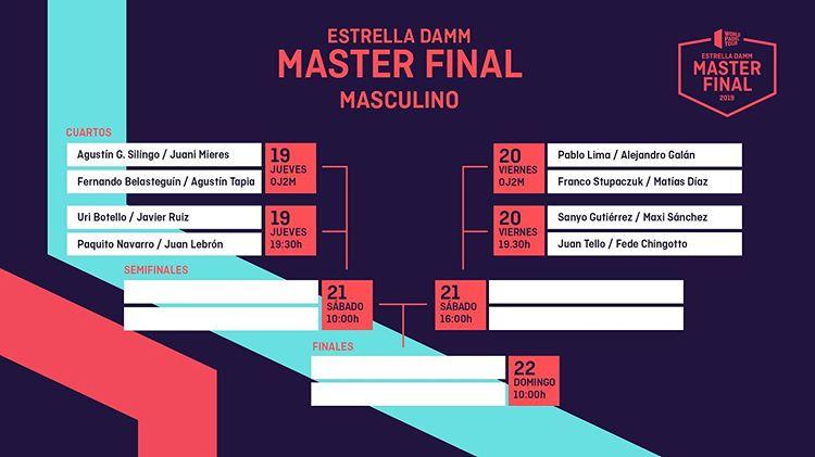Master Finale Barcellona Padel 2019